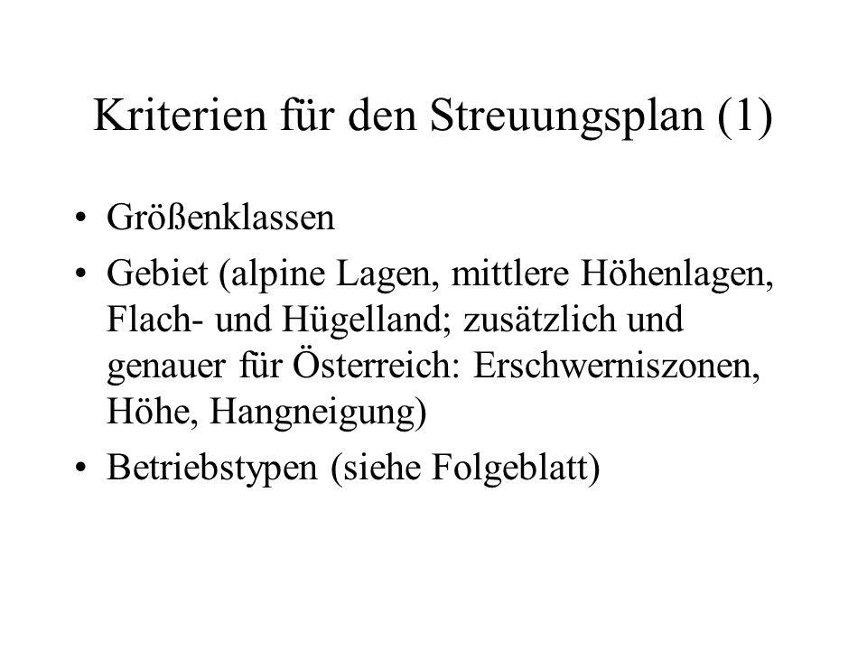Kriterien für den Streuungsplan (1) Größenklassen Gebiet (alpine Lagen, mittlere Höhenlagen, Flach- und Hügelland; zusätzlich und genauer für Österrei