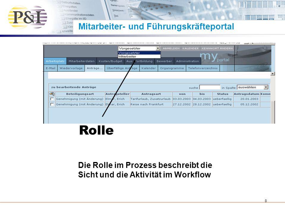 9 Betriebliche Funktionen Neben hierarchischer Einordnung und der Rollenbezogenen Aktivität, kann auch die betriebliche Funktion Einfluss auf die Zugriffs- und Nutzungsrechte im Portal haben.