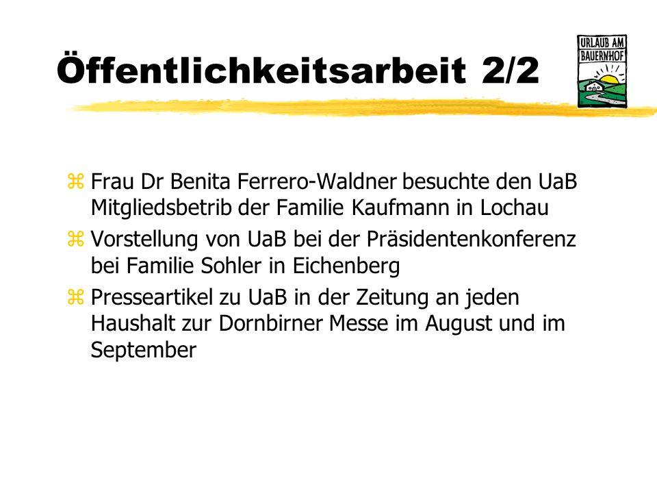 Öffentlichkeitsarbeit 1/2 zMessebeteiligug yBerlin, Stuttgart, Dornbirner Herbstmesse zInserate yORBA - in den Niederlanden ySchlecker Revue - in Öste