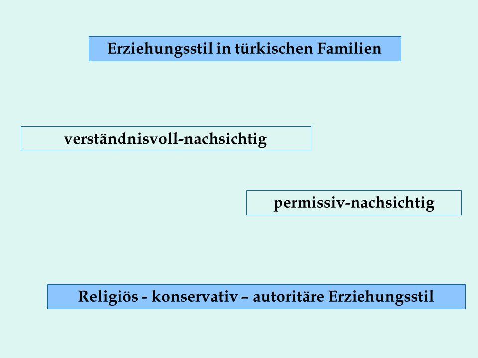 Erziehungsstil in türkischen Familien verständnisvoll-nachsichtig permissiv-nachsichtig Religiös - konservativ – autoritäre Erziehungsstil