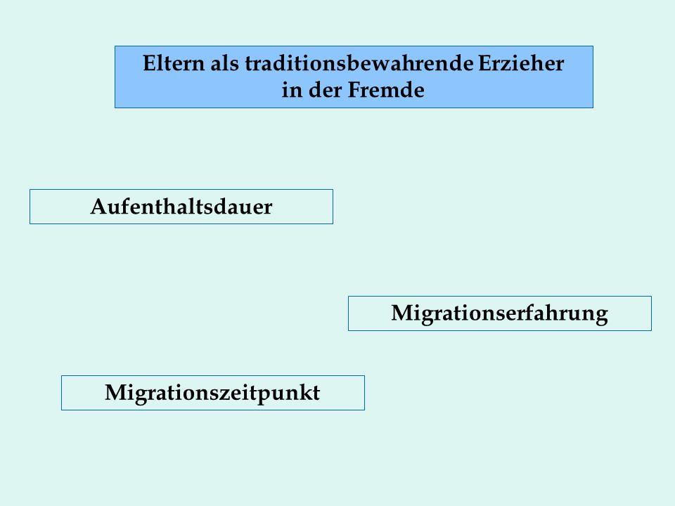 Eltern als traditionsbewahrende Erzieher in der Fremde Aufenthaltsdauer Migrationserfahrung Migrationszeitpunkt
