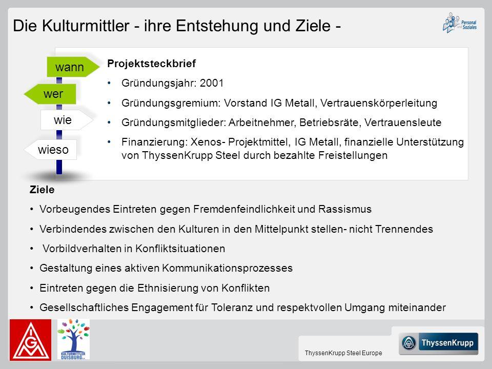 ThyssenKrupp Steel Europe Die Kulturmittler - ihre Entstehung und Ziele - Projektsteckbrief Gründungsjahr: 2001 Gründungsgremium: Vorstand IG Metall,