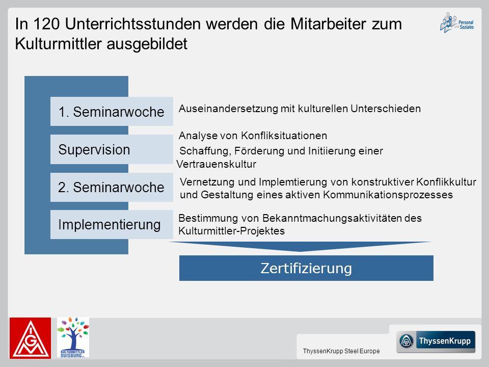 ThyssenKrupp Steel Europe In 120 Unterrichtsstunden werden die Mitarbeiter zum Kulturmittler ausgebildet 1. Seminarwoche Supervision 2. Seminarwoche I