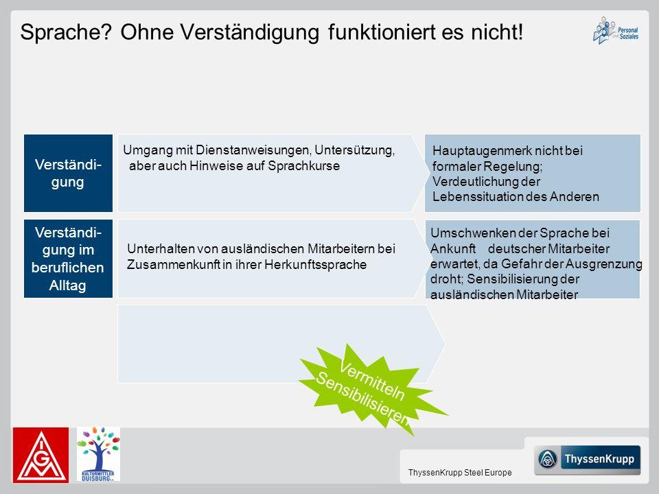 ThyssenKrupp Steel Europe Sprache? Ohne Verständigung funktioniert es nicht! Verständi- gung Verständi- gung im beruflichen Alltag Umgang mit Dienstan