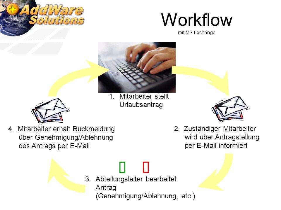 1.Mitarbeiter stellt Urlaubsantrag 2. Zuständiger Mitarbeiter wird über Antragstellung per E-Mail informiert 3.Abteilungsleiter bearbeitet Antrag (Gen