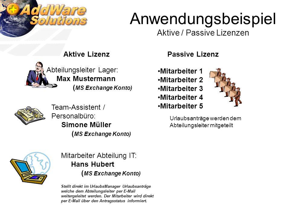 Anwendungsbeispiel Aktive / Passive Lizenzen Abteilungsleiter Lager: Max Mustermann ( MS Exchange Konto) Mitarbeiter 1 Mitarbeiter 2 Mitarbeiter 3 Mit
