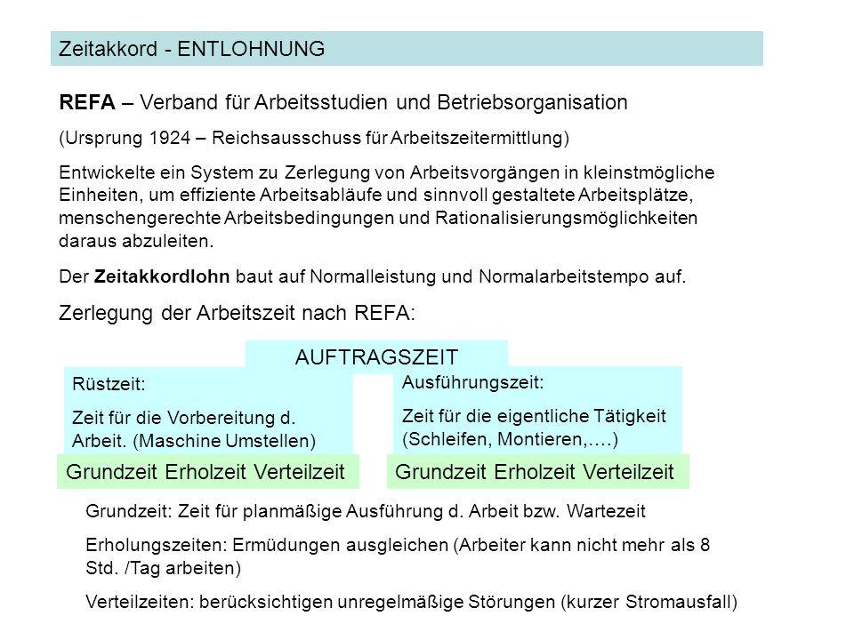 ENTLOHNUNGZeitakkord - ENTLOHNUNG REFA – Verband für Arbeitsstudien und Betriebsorganisation (Ursprung 1924 – Reichsausschuss für Arbeitszeitermittlun