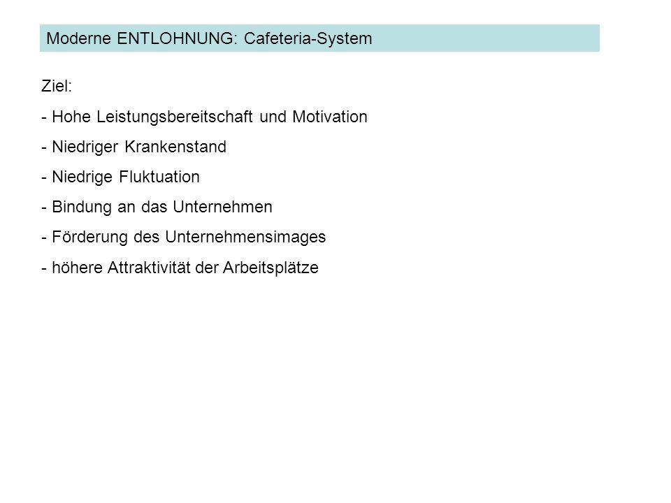 ENTLOHNUNGModerne ENTLOHNUNG: Cafeteria-System Ziel: - Hohe Leistungsbereitschaft und Motivation - Niedriger Krankenstand - Niedrige Fluktuation - Bin