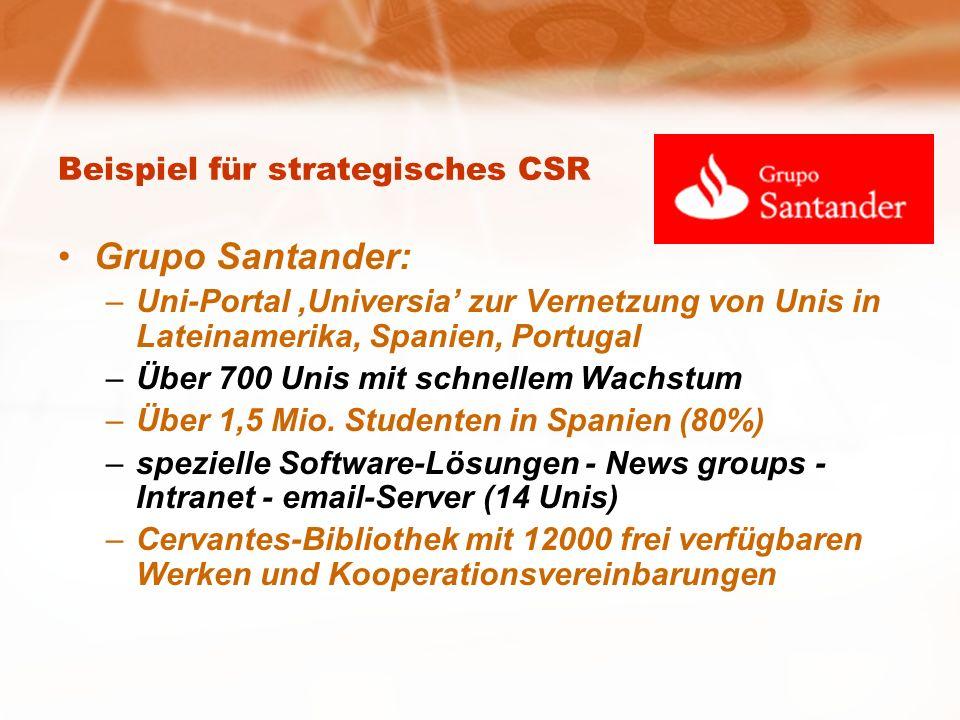 Beispiel für strategisches CSR Grupo Santander: –Uni-Portal Universia zur Vernetzung von Unis in Lateinamerika, Spanien, Portugal –Über 700 Unis mit schnellem Wachstum –Über 1,5 Mio.