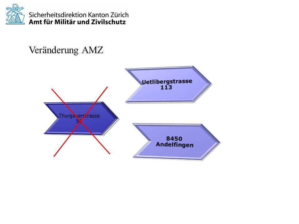 Veränderung AMZ