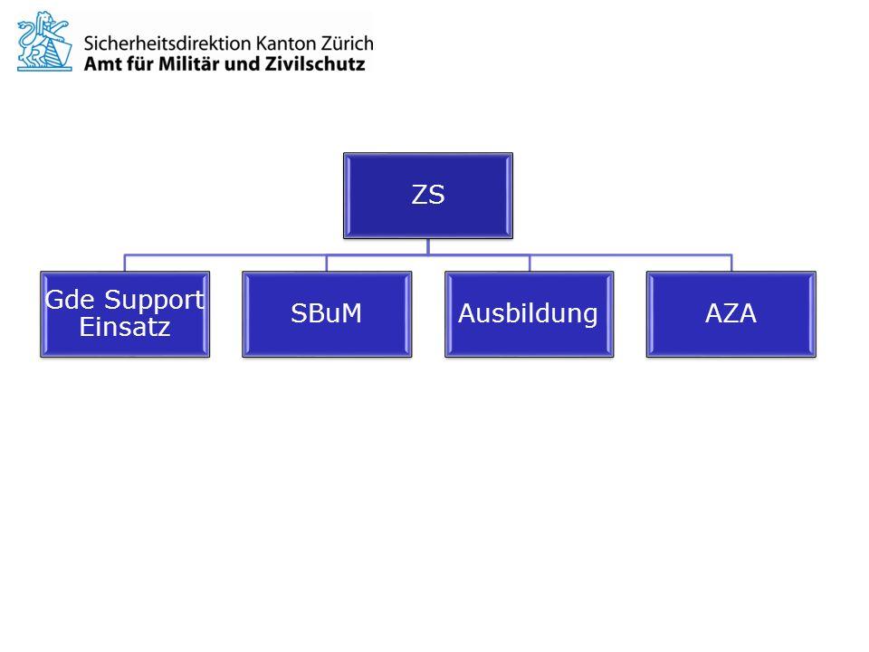 ZS Gde Support Einsatz SBuMAusbildungAZA