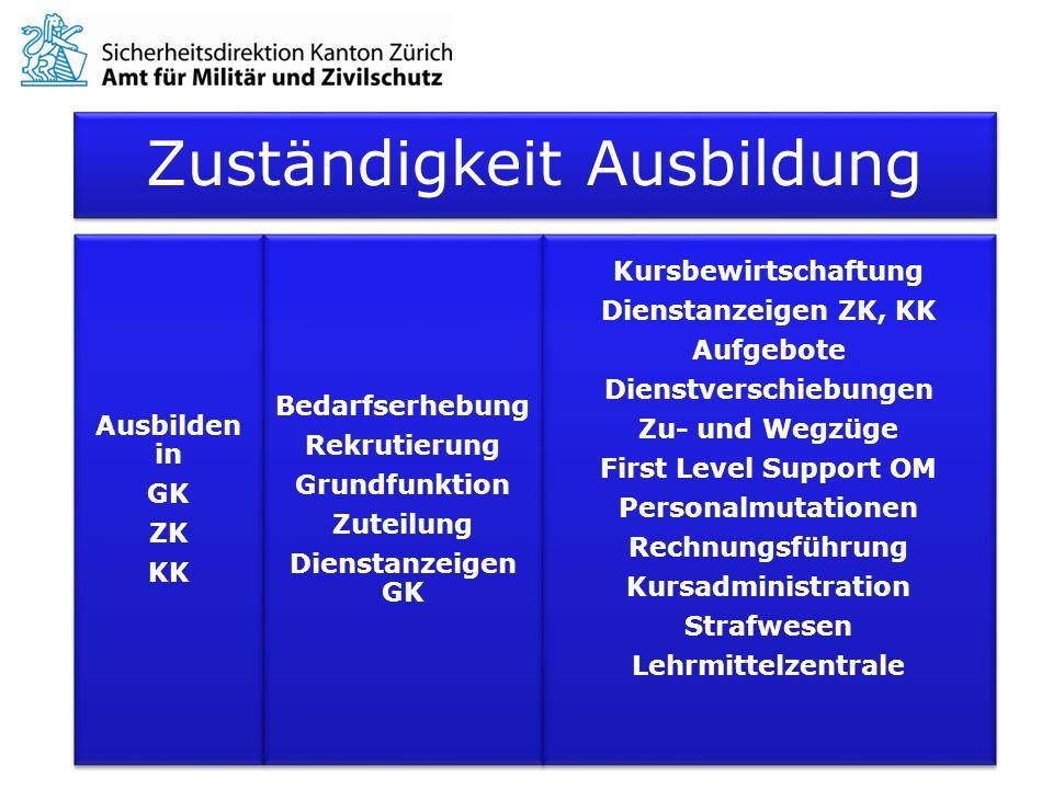 Personalverw.U. Weber ZK,KK,OM H. Holzer ZPK U. Misteli GK G.
