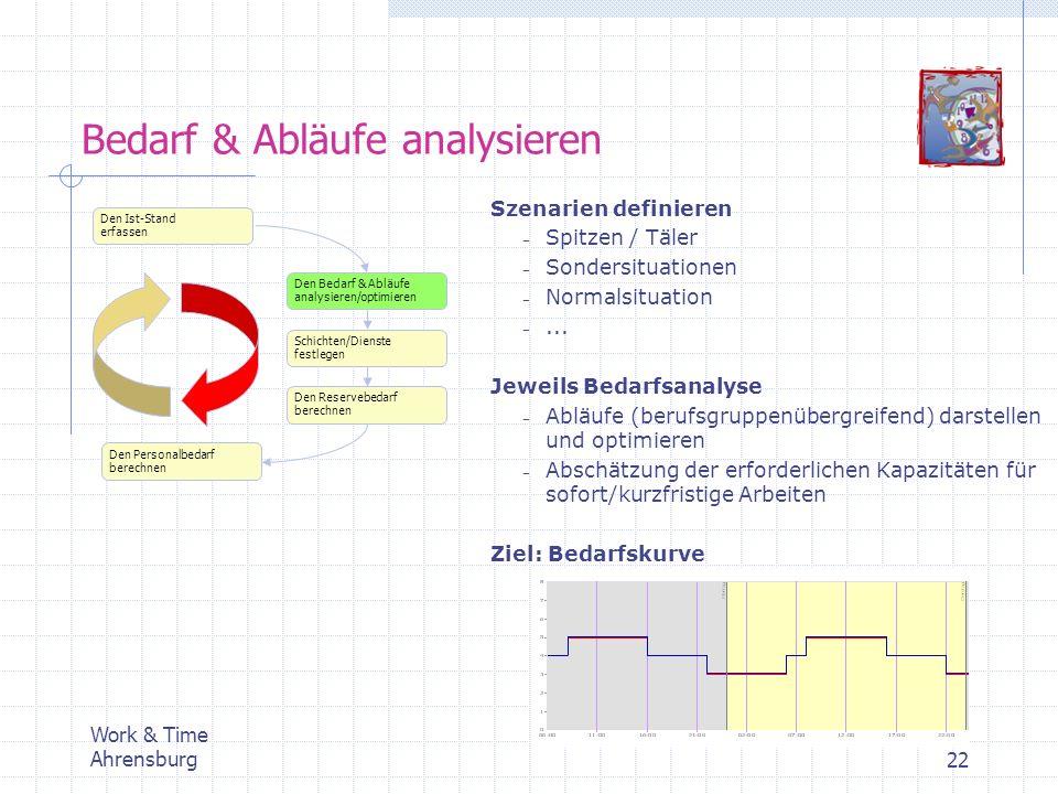 Work & Time Ahrensburg22 Bedarf & Abläufe analysieren Den Ist-Stand erfassen Den Bedarf & Abläufe analysieren/optimieren Schichten/Dienste festlegen D