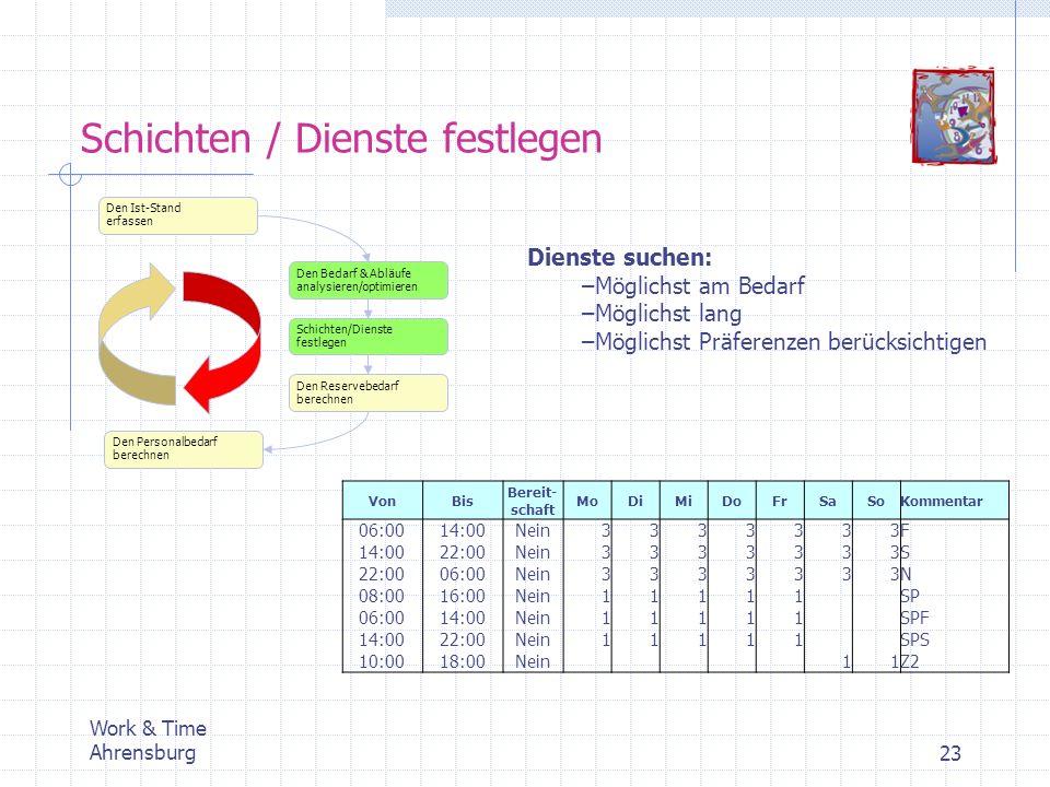 Work & Time Ahrensburg23 Schichten / Dienste festlegen VonBis Bereit- schaft MoDiMiDoFrSaSoKommentar 06:0014:00Nein3333333F 14:0022:00Nein3333333S 22: