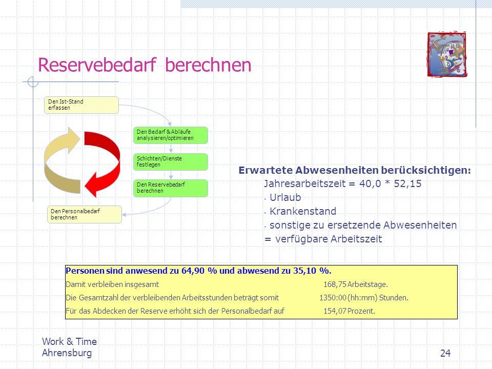 Work & Time Ahrensburg24 Reservebedarf berechnen Den Ist-Stand erfassen Den Bedarf & Abläufe analysieren/optimieren Schichten/Dienste festlegen Den Re
