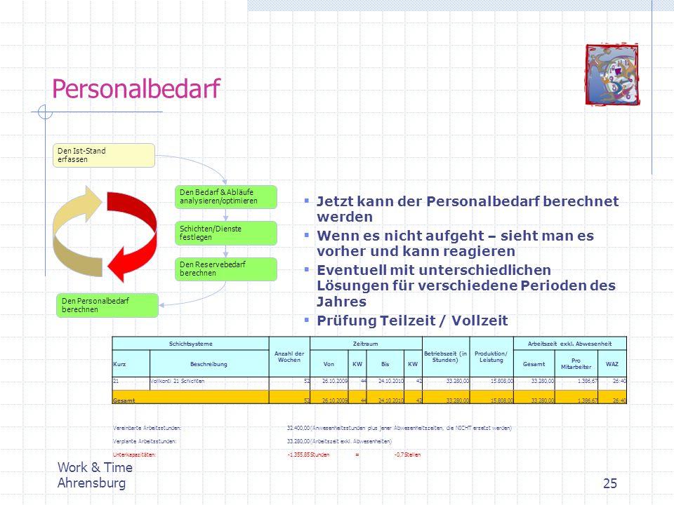 Work & Time Ahrensburg25 Personalbedarf Den Ist-Stand erfassen Den Bedarf & Abläufe analysieren/optimieren Schichten/Dienste festlegen Den Reservebeda