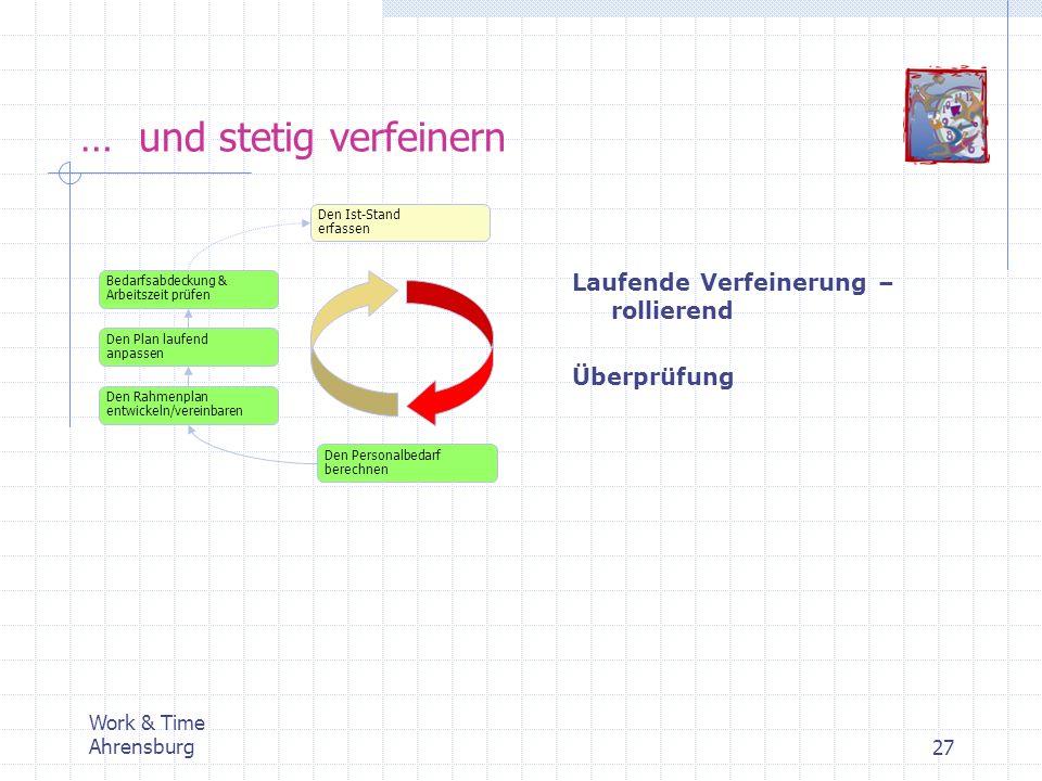 Work & Time Ahrensburg27 … und stetig verfeinern Den Ist-Stand erfassen Den Personalbedarf berechnen Den Rahmenplan entwickeln/vereinbaren Den Plan la