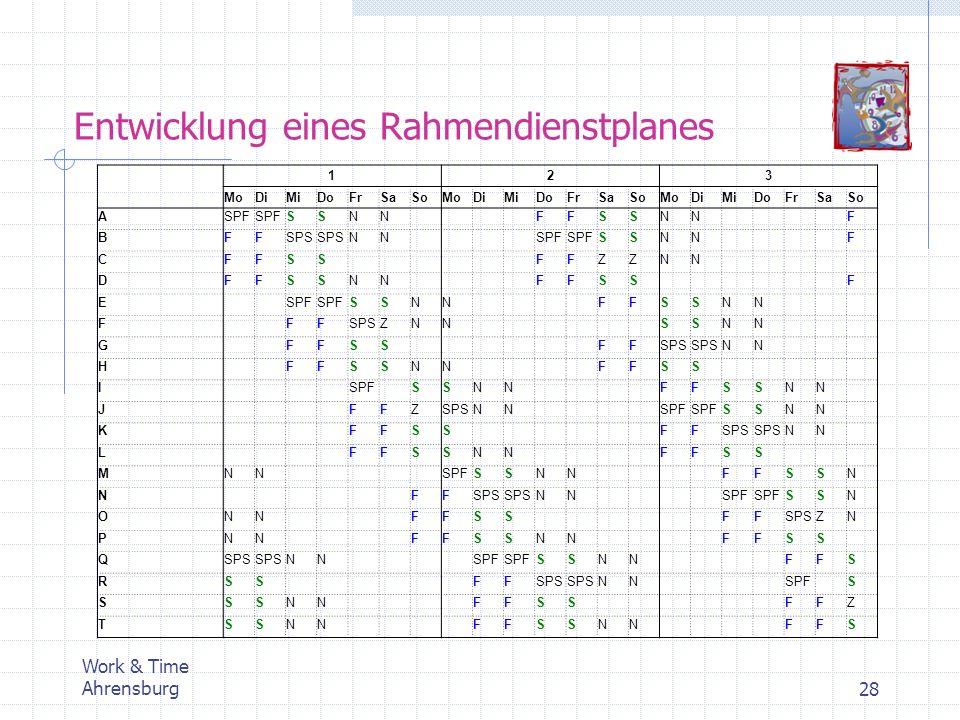 Work & Time Ahrensburg28 Entwicklung eines Rahmendienstplanes 1 2 3 MoDiMiDoFrSaSoMoDiMiDoFrSaSoMoDiMiDoFrSaSo A SPF SSNN FFSSNN F B FFSPS NN SPF SSNN