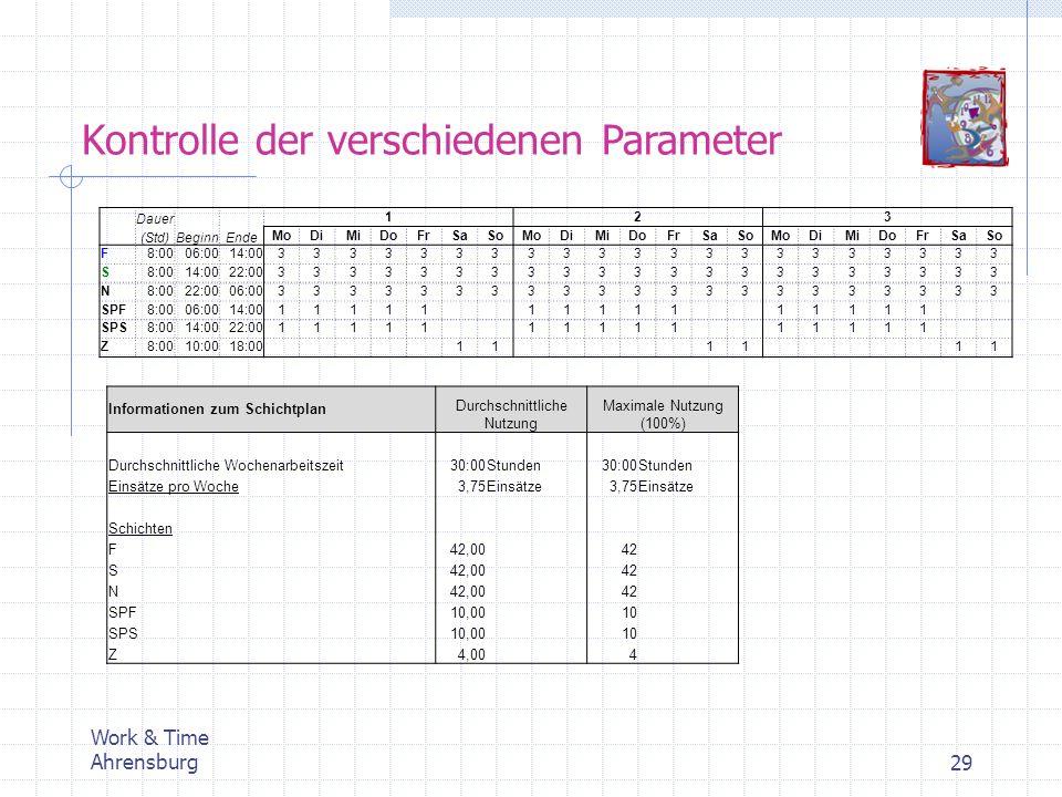 Work & Time Ahrensburg29 Kontrolle der verschiedenen Parameter Dauer 1 2 3 (Std)BeginnEnde MoDiMiDoFrSaSoMoDiMiDoFrSaSoMoDiMiDoFrSaSo F8:0006:0014:003