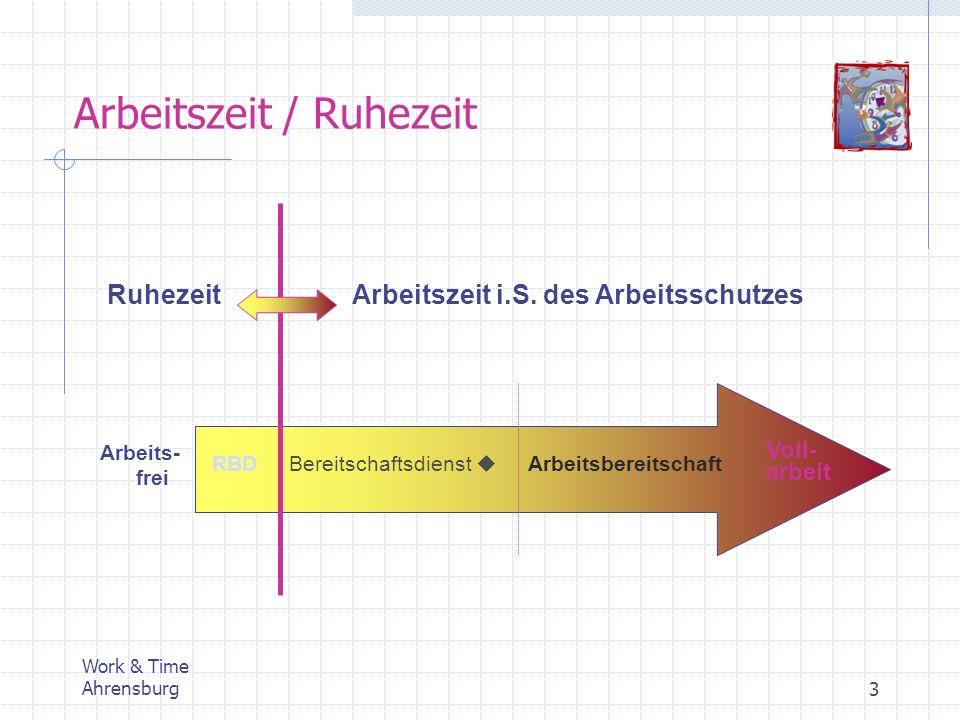 Arbeitszeit / Ruhezeit Work & Time Ahrensburg3 RBD Arbeits- frei Voll- arbeit ArbeitsbereitschaftBereitschaftsdienst Arbeitszeit i.S. des Arbeitsschut
