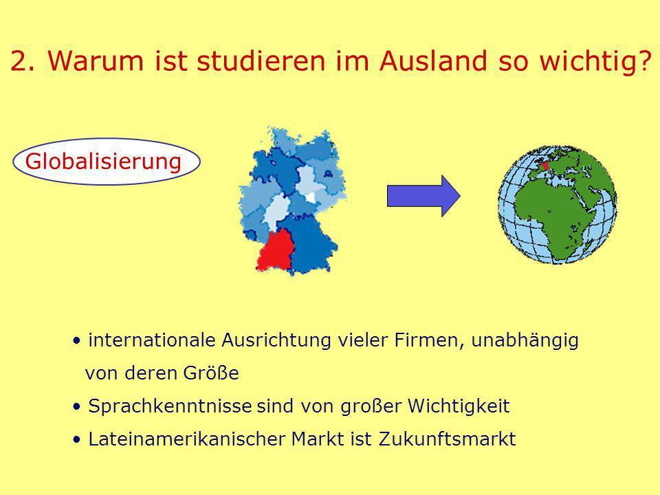 2. Warum ist studieren im Ausland so wichtig.