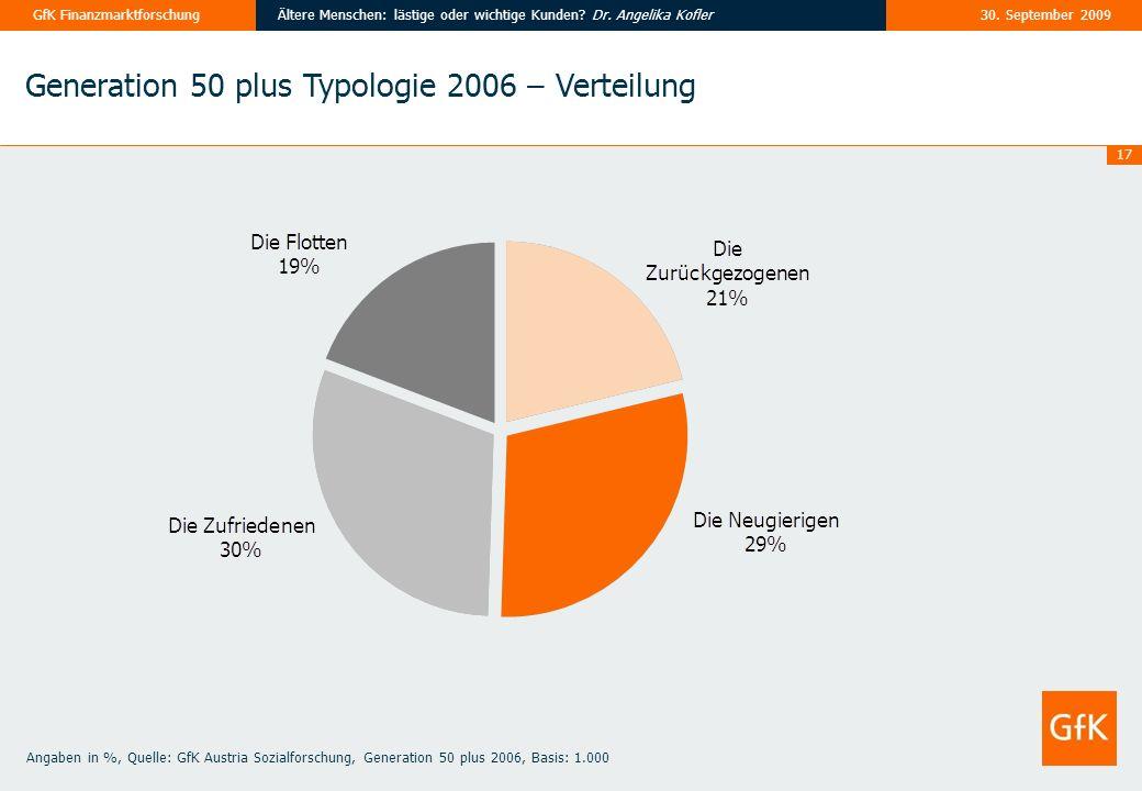 17 30. September 2009Ältere Menschen: lästige oder wichtige Kunden? Dr. Angelika KoflerGfK Finanzmarktforschung Generation 50 plus Typologie 2006 – Ve