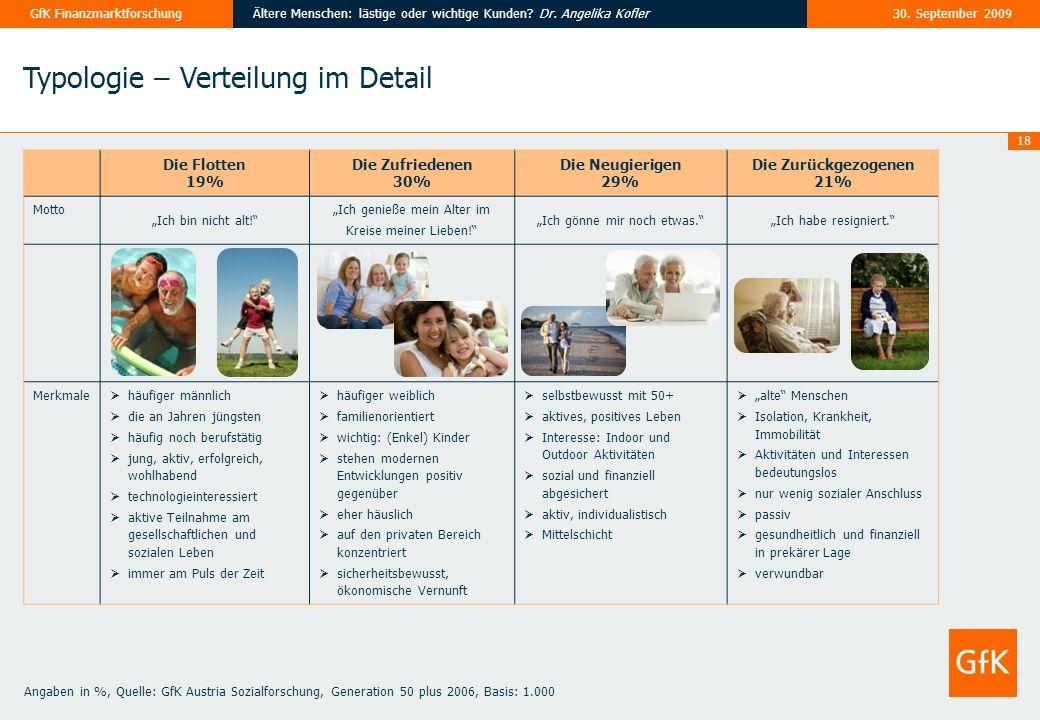 18 30. September 2009Ältere Menschen: lästige oder wichtige Kunden? Dr. Angelika KoflerGfK Finanzmarktforschung Die Flotten 19% Die Zufriedenen 30% Di