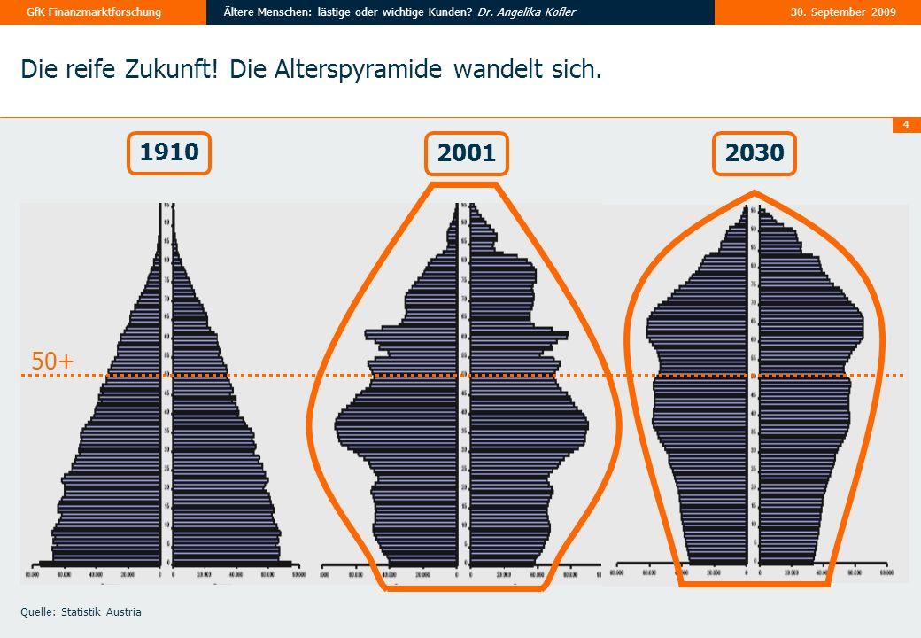 4 30. September 2009Ältere Menschen: lästige oder wichtige Kunden? Dr. Angelika KoflerGfK Finanzmarktforschung Die reife Zukunft! Die Alterspyramide w
