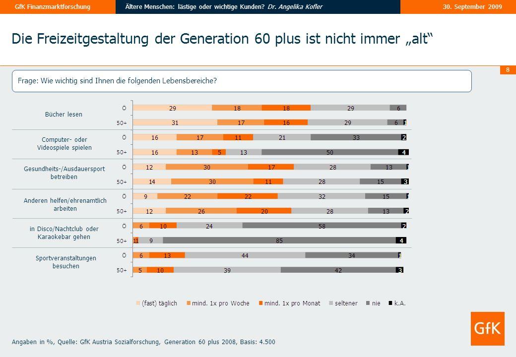 8 30. September 2009Ältere Menschen: lästige oder wichtige Kunden? Dr. Angelika KoflerGfK Finanzmarktforschung Die Freizeitgestaltung der Generation 6
