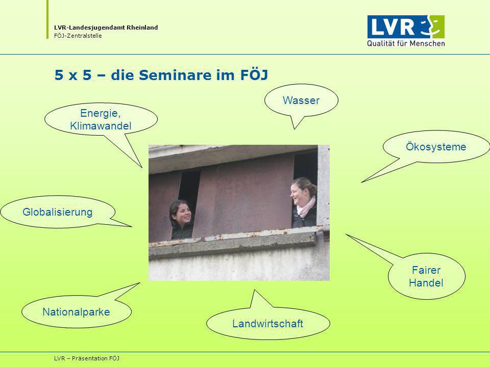 LVR-Landesjugendamt Rheinland FÖJ-Zentralstelle LVR – Präsentation FÖJ 5 x 5 – die Seminare im FÖJ Ökosysteme Globalisierung Energie, Klimawandel Wasser Fairer Handel Landwirtschaft Nationalparke