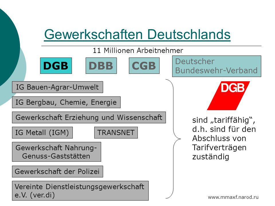 www.mmaxf.narod.ru Gewerkschaften Deutschlands DGBDBBCGB Deutscher Bundeswehr-Verband 11 Millionen Arbeitnehmer IG Bauen-Agrar-Umwelt IG Bergbau, Chem