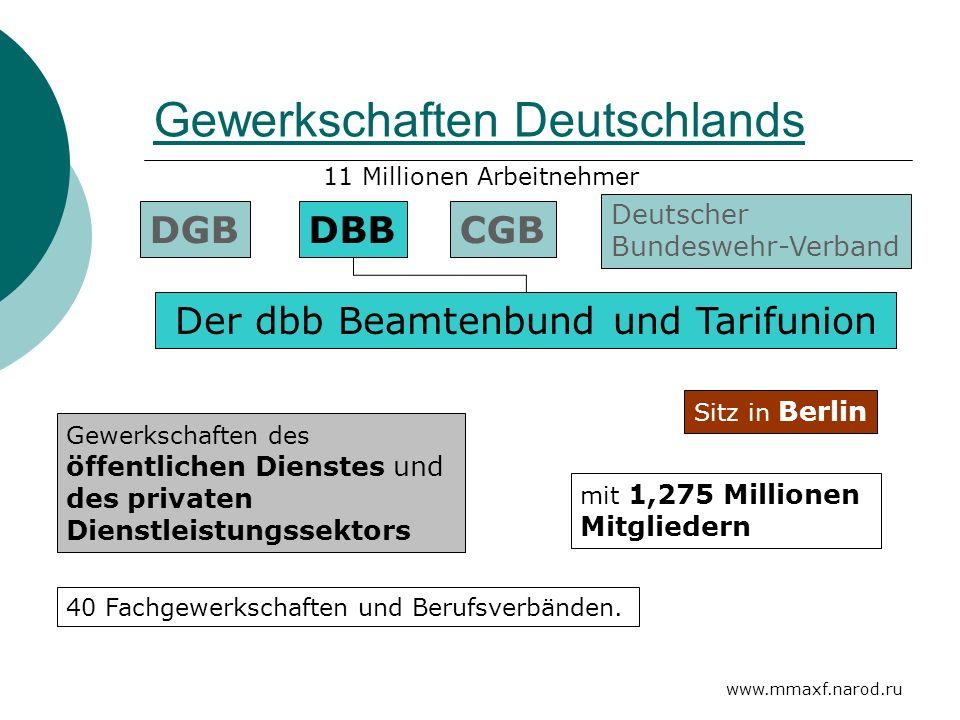 www.mmaxf.narod.ru Gewerkschaften Deutschlands DGBDBBCGB Deutscher Bundeswehr-Verband 11 Millionen Arbeitnehmer Gewerkschaften des öffentlichen Dienst