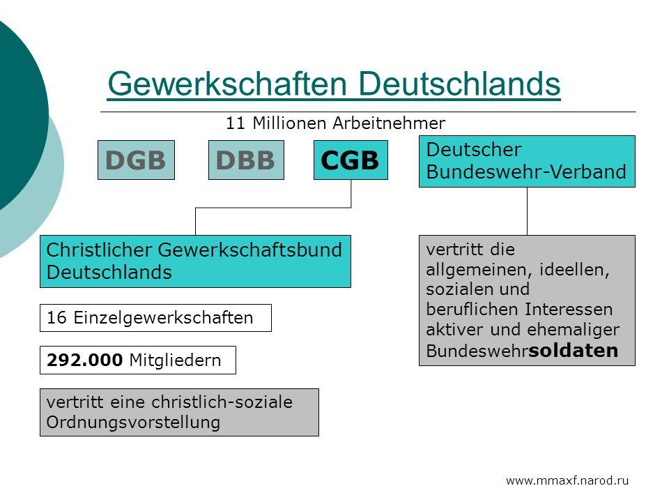 www.mmaxf.narod.ru Gewerkschaften Deutschlands DGBDBBCGB Deutscher Bundeswehr-Verband 11 Millionen Arbeitnehmer Christlicher Gewerkschaftsbund Deutsch