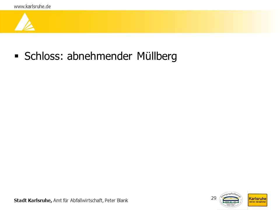 Stadt Karlsruhe, Amt für Abfallwirtschaft, Peter Blank www.karlsruhe.de 29 Schloss: abnehmender Müllberg