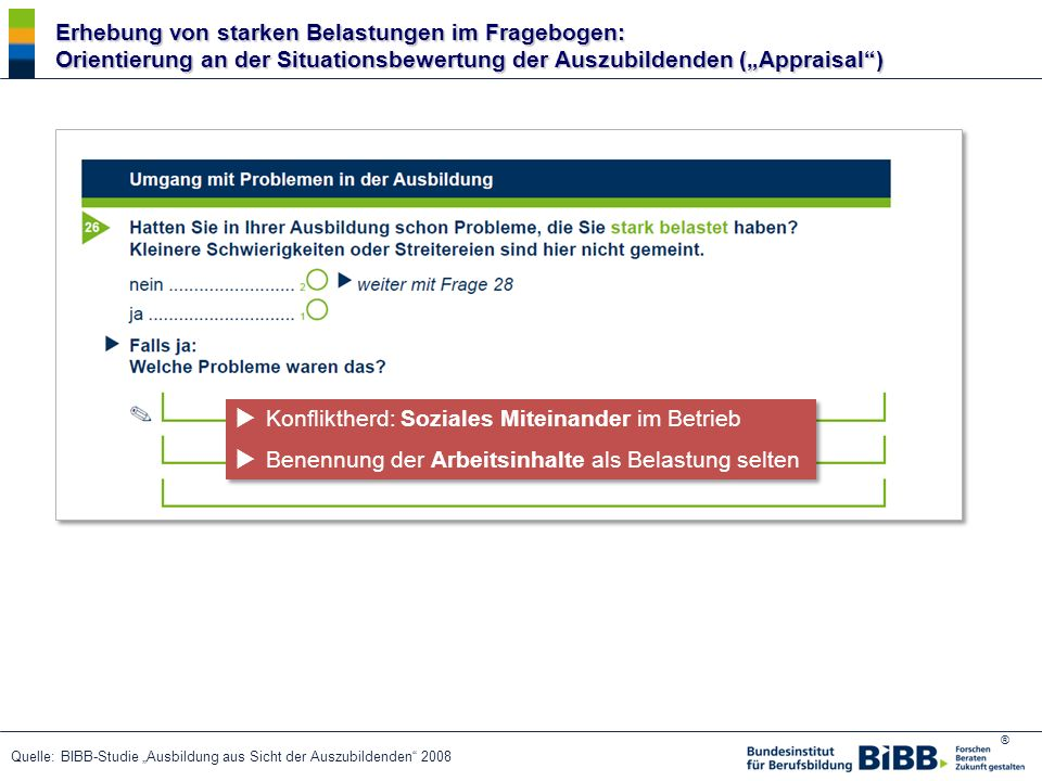 ® Erhebung von starken Belastungen im Fragebogen: Orientierung an der Situationsbewertung der Auszubildenden (Appraisal) Quelle: BIBB-Studie Ausbildun