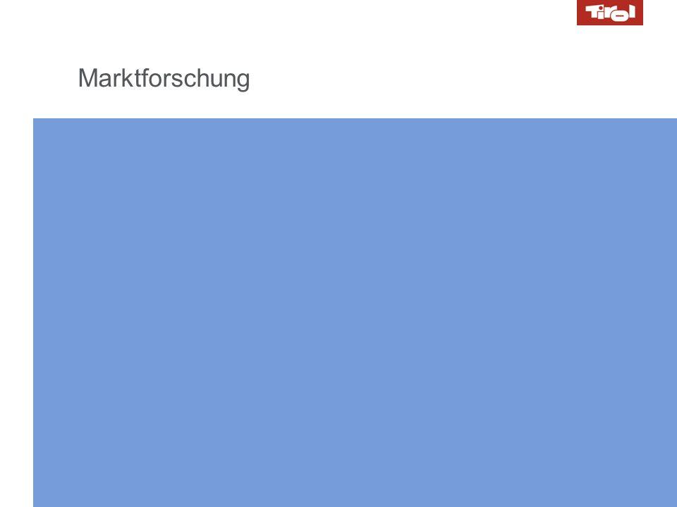 14.10.2008 // Marketing Day 3 Marktforschung