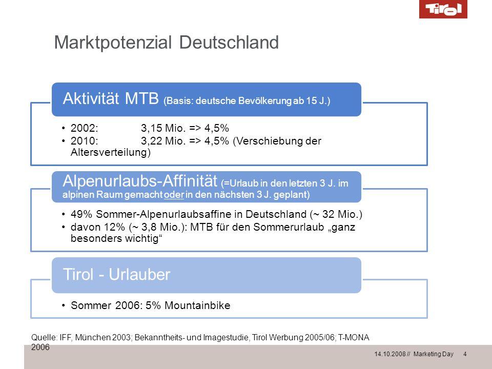 14.10.2008 // Marketing Day 4 Marktpotenzial Deutschland 2002: 3,15 Mio. => 4,5% 2010: 3,22 Mio. => 4,5% (Verschiebung der Altersverteilung) Aktivität