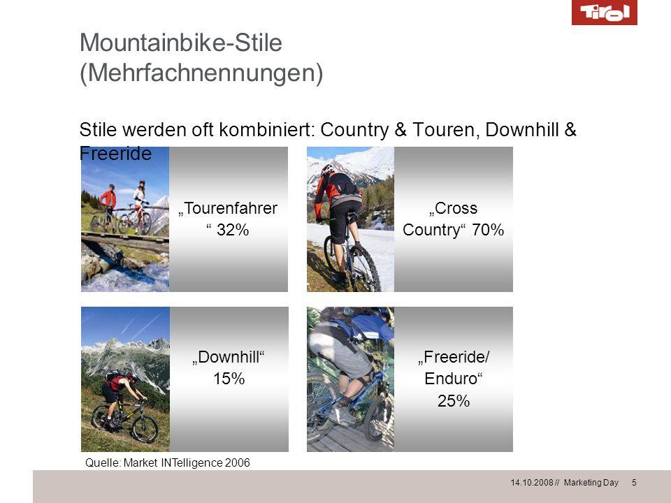 14.10.2008 // Marketing Day 6 Soziodemografie –Mountainbiken spricht Männer stärker an als Frauen –Primär 15 bis 39 Jahre alt –Demografische Entwicklung führt zu einem künftigen Anstieg in der Altersklasse 40-54 Jahre –Downhill- & Freeride-Fahrer sind deutlich jünger als Touren- & Cross-Country-Fahrer –Touren- & Cross-Country-Fahrer mit gehobenem Einkommen Quelle: Market INTelligence 2006