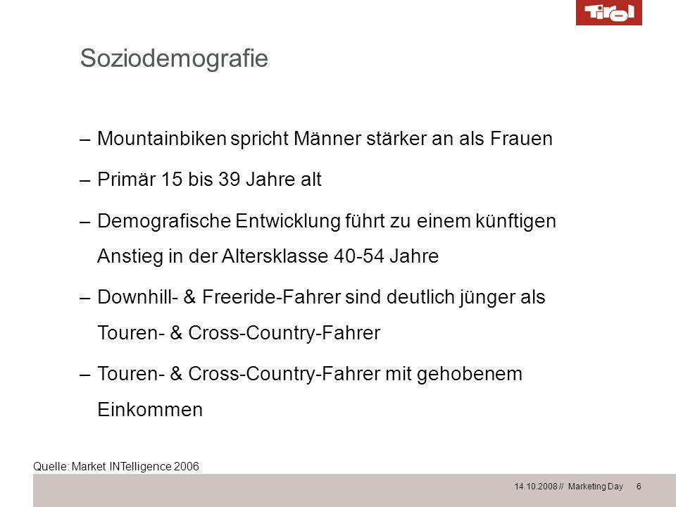 14.10.2008 // Marketing Day 6 Soziodemografie –Mountainbiken spricht Männer stärker an als Frauen –Primär 15 bis 39 Jahre alt –Demografische Entwicklu