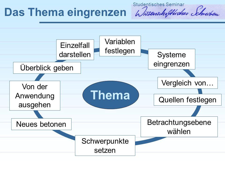Beschreiben Systematisieren Vergleichen Analysieren Modell / Theorie / Methode entwickeln Interpretieren Herangehensweisen Studentisches Seminar