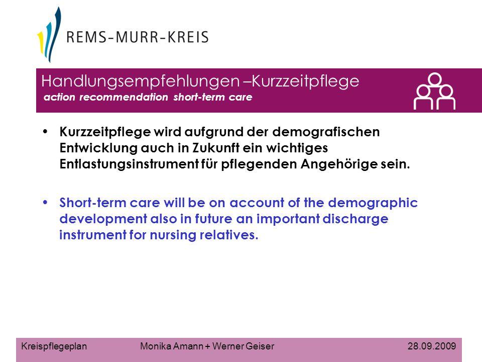 Kreispflegeplan Monika Amann + Werner Geiser 28.09.2009 Handlungsempfehlungen –Kurzzeitpflege action recommendation short-term care Kurzzeitpflege wird aufgrund der demografischen Entwicklung auch in Zukunft ein wichtiges Entlastungsinstrument für pflegenden Angehörige sein.