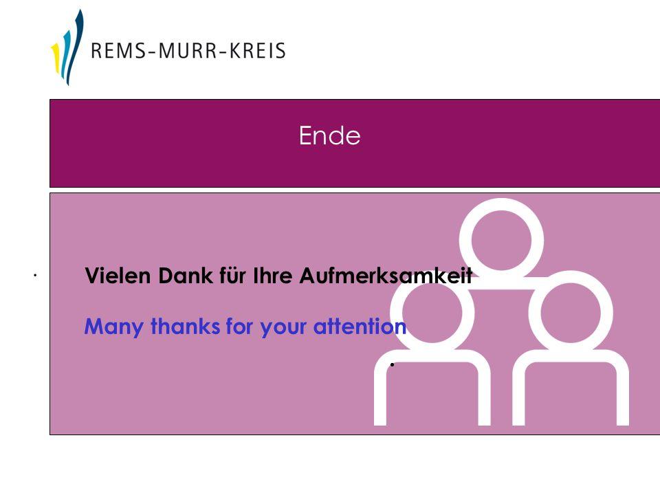Ende · Vielen Dank für Ihre Aufmerksamkeit Many thanks for your attention