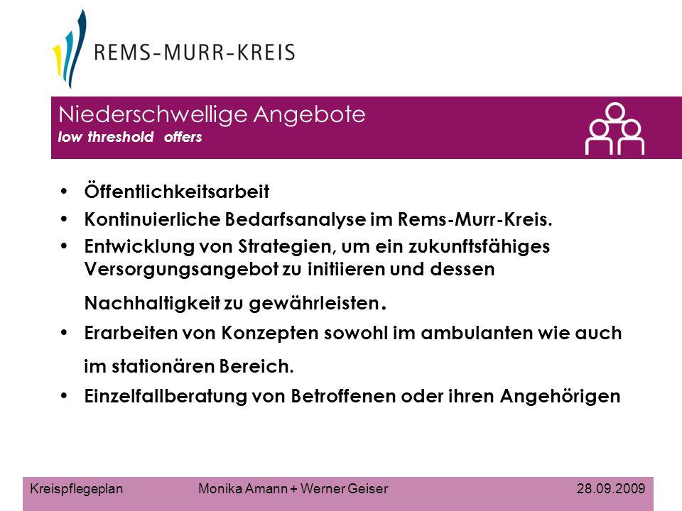 Kreispflegeplan Monika Amann + Werner Geiser 28.09.2009 Niederschwellige Angebote low threshold offers Öffentlichkeitsarbeit Kontinuierliche Bedarfsanalyse im Rems-Murr-Kreis.