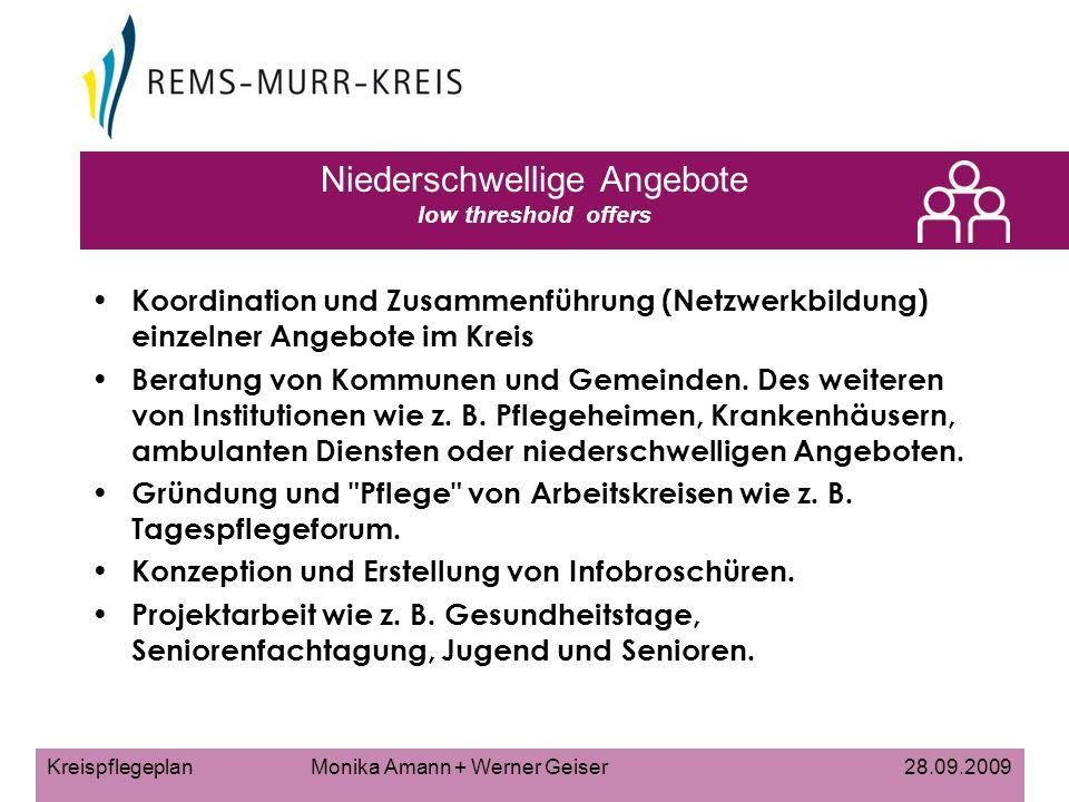 Kreispflegeplan Monika Amann + Werner Geiser 28.09.2009 Niederschwellige Angebote low threshold offers Koordination und Zusammenführung (Netzwerkbildung) einzelner Angebote im Kreis Beratung von Kommunen und Gemeinden.