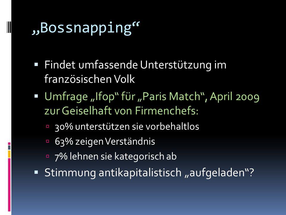 Bossnapping Findet umfassende Unterstützung im französischen Volk Umfrage Ifop für Paris Match, April 2009 zur Geiselhaft von Firmenchefs: 30% unterst