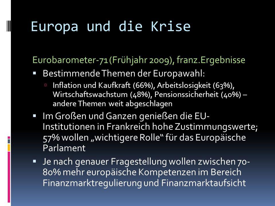 Europa und die Krise Eurobarometer-71 (Frühjahr 2009), franz.Ergebnisse Bestimmende Themen der Europawahl: Inflation und Kaufkraft (66%), Arbeitslosig