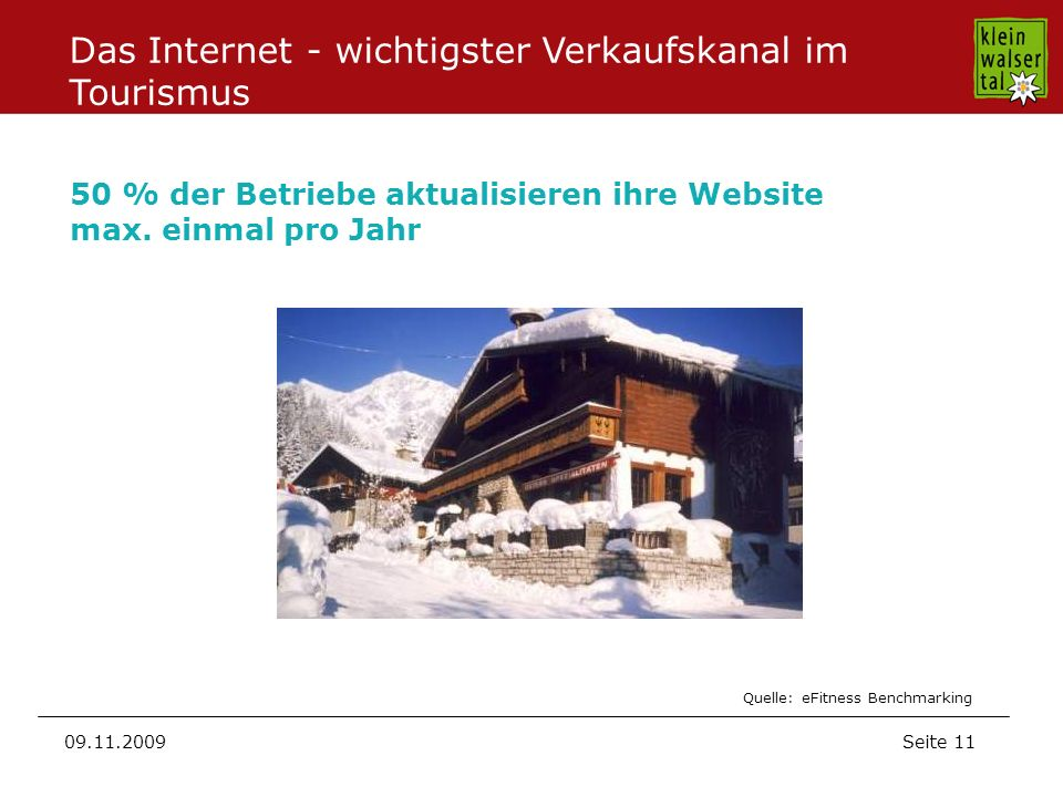 Seite 11 09.11.2009 Quelle: eFitness Benchmarking 50 % der Betriebe aktualisieren ihre Website max. einmal pro Jahr Das Internet - wichtigster Verkauf