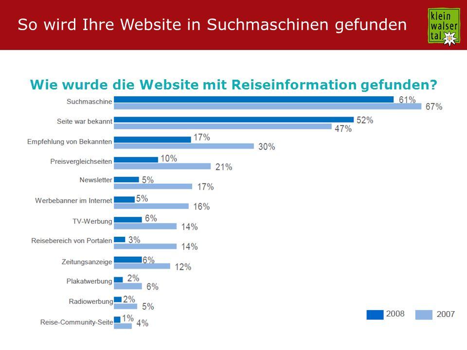 Seite 41 Wie wurde die Website mit Reiseinformation gefunden? So wird Ihre Website in Suchmaschinen gefunden