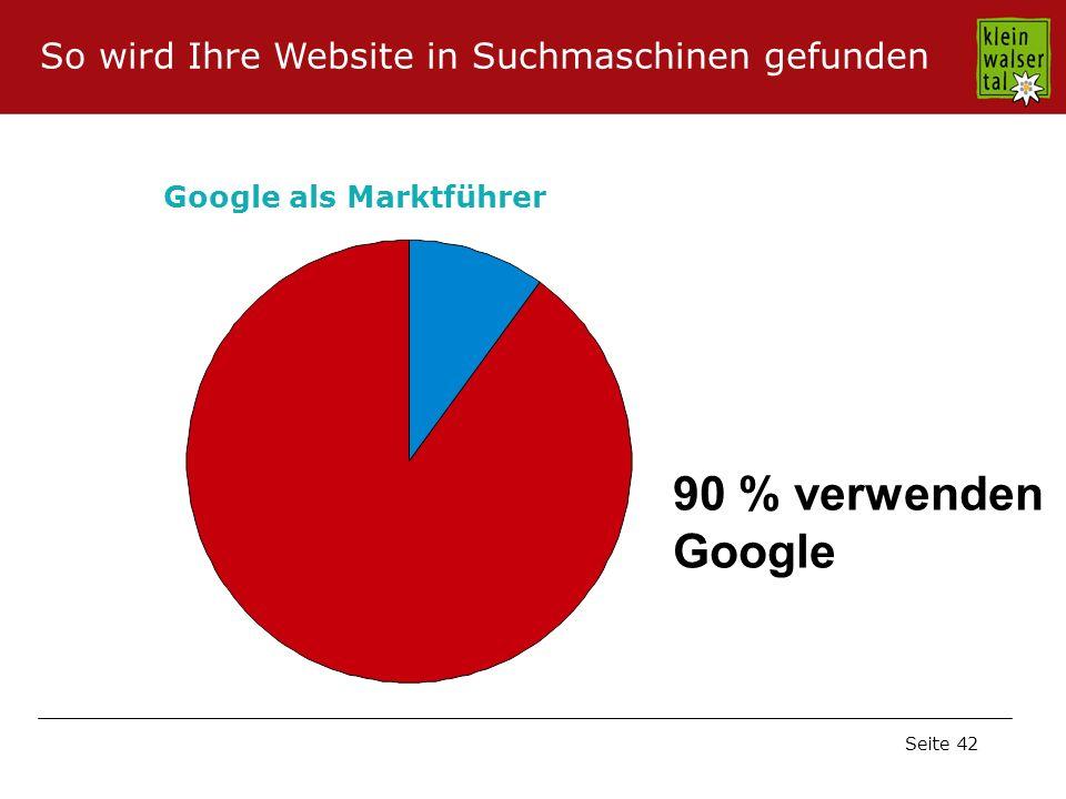 Seite 42 Google als Marktführer 90 % verwenden Google So wird Ihre Website in Suchmaschinen gefunden