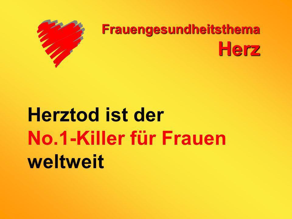 Woran stirbt Frau in Kärnten 2005?